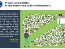 Progrese semnificative în implementarea măsurilor de simplificare