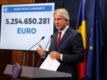 Declarații de presă susținute de ministrul finanţelor publice, Eugen Teodorovici
