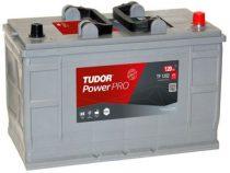 Bateria pentru camion – ce particularitati este important  sa avem in vedere atunci cand o achizitionam?